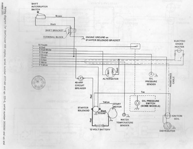 Coil Wiring Diagram 1974 Mercruiser 888 302 Wiring Diagram Source B Source B Sposamiora It