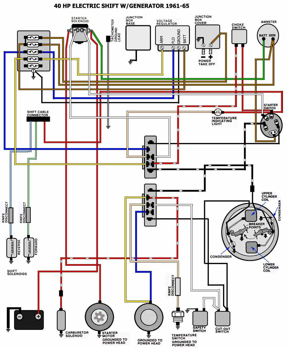 63086 Harbor Freight Generator Wiring Diagram additionally Honda Small Engine Carburetor Linkage Diagram besides Outdoors also Briggs And Stratton Engine Forum also Help Modifying My Wiring Diagram 7209825. on predator generator wiring diagram