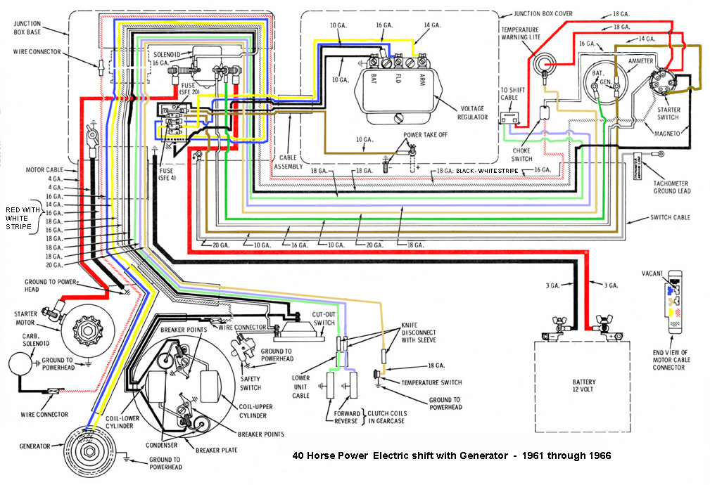 63_40HPelec_shift 35 chris craft wiring schematics 35 wiring diagrams collection  at n-0.co