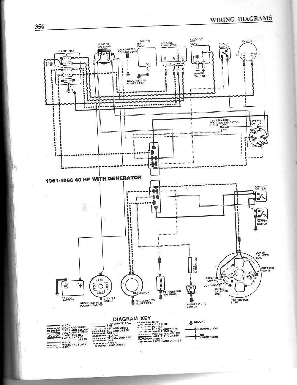 50 horsepower mercury wiring diagram  mercury  auto wiring
