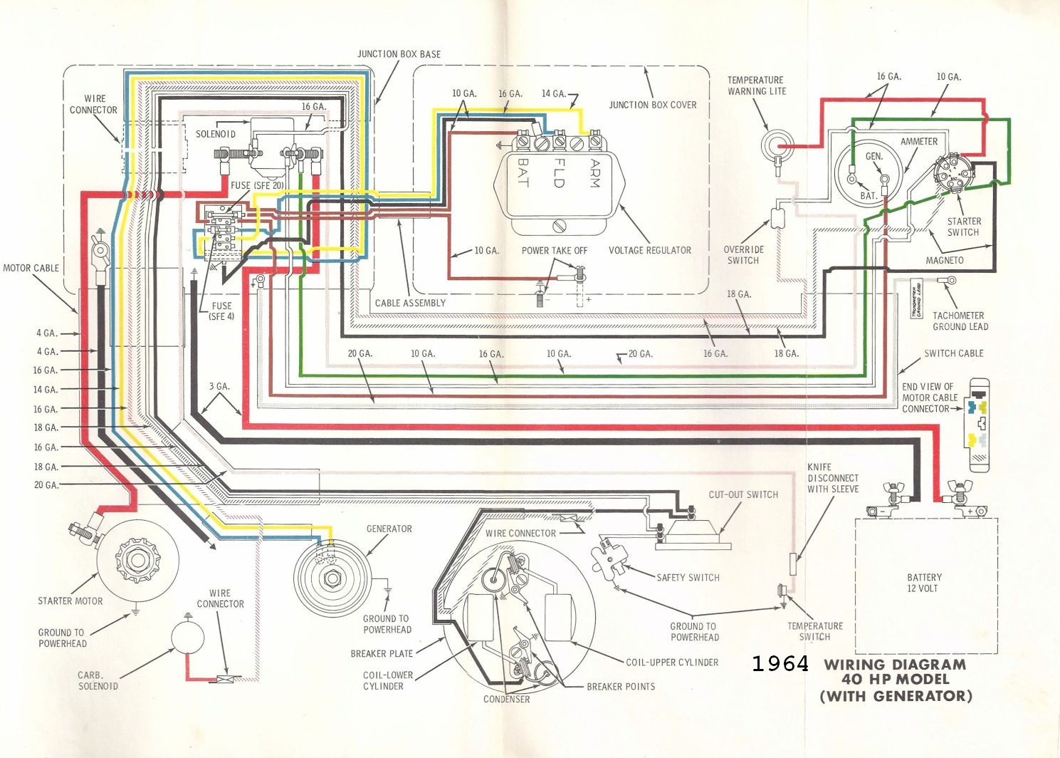 Evinrude Big Twin Wiring Diagram Anything Diagrams 9 Hp Fiberglassics 63 40hp Help Needed Rh Com 1997