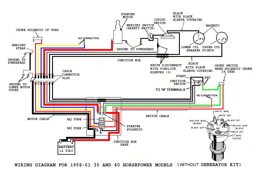 Suzuki Outboard Motor Wiring Diagram - Wiring Diagram on