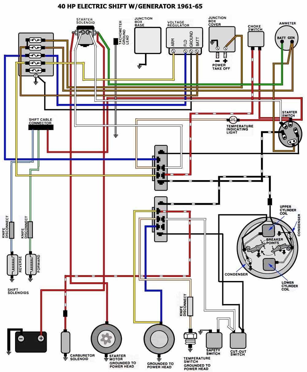 Fiberglassics Tach Signal Wire 64 Lark Vi Fiberglassics Forums